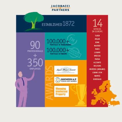 Retro di un'infografica realizzata per J&P da Eclettica-Akura.