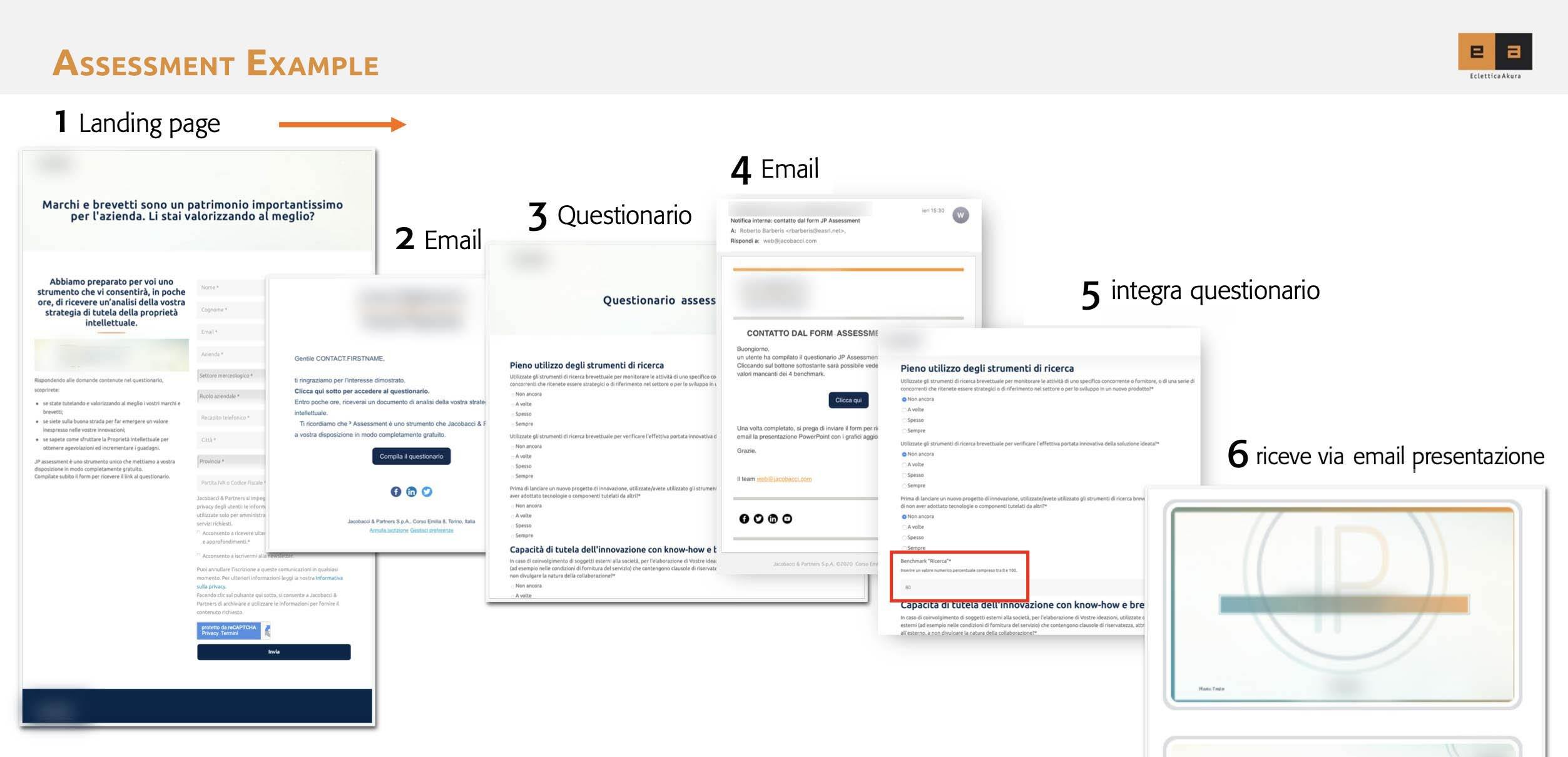 Sviluppo web application con Hubspot