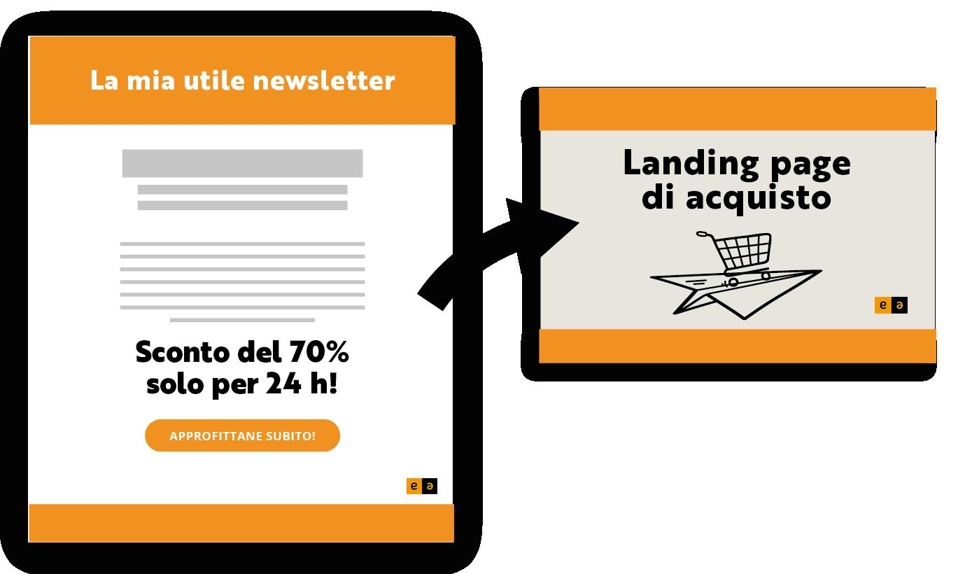 landing-page-di-vendita-07