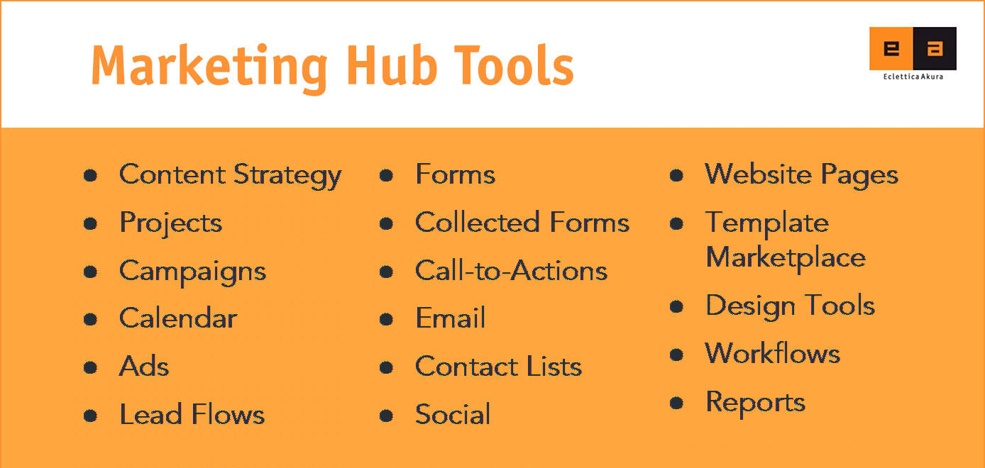 Marketing Hub Tools - Hubspot - Eclettica-Akura