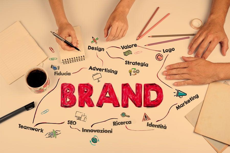 Brand Identity: namimg e logo - Agenzia Marketing Torino